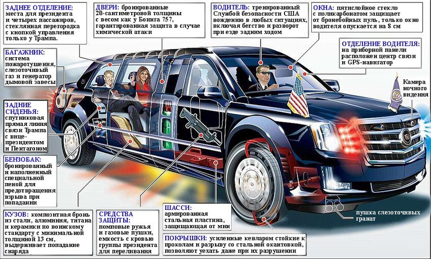 2018CadillacPresidentialTrump-02[1].jpg